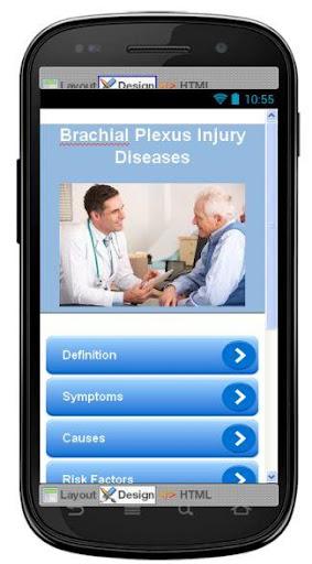 Brachial Plexus Injury Disease