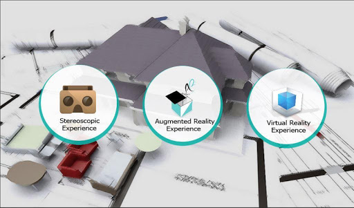 應用擴增實境(Augmented Reality) 的五款教育類Apps | 數位學習無國界