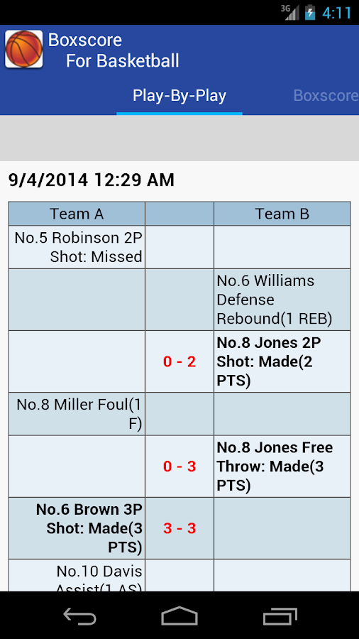 Boxscore For Basketball- screenshot