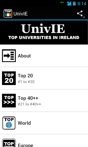 UnivIE: Top 40++ in Ireland