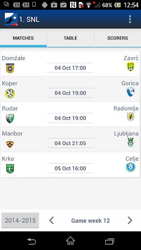 Prva slovenska nogometna liga
