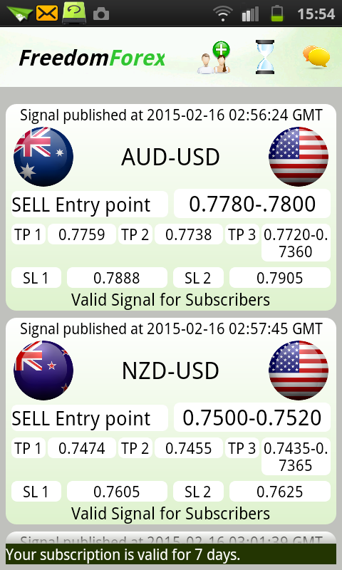 Forex Tester 3 Licence For Sale | Elite Trader