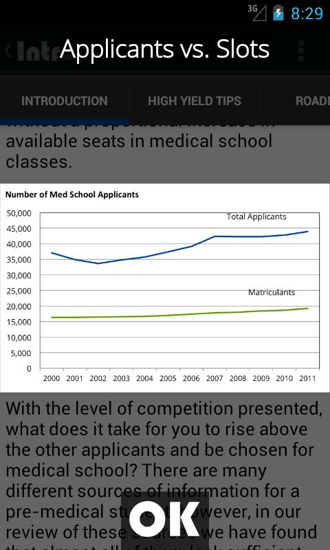 Which school is better for Pre-Med?