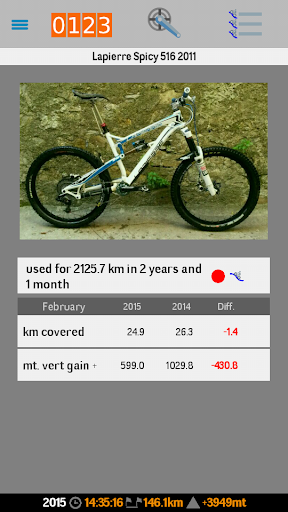 Bike Activity