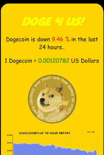 Doge 4 Us Donation - Ad Free