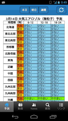 PM2.5&黄砂情報