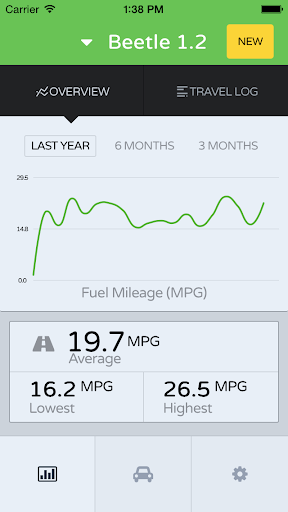 OnPoint Fuel Tracking