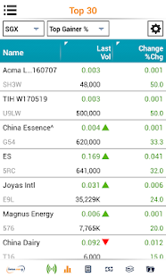 LIMTAN (Lim & Tan Securities) - screenshot thumbnail