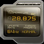 Real Time Monitoring CPU Load