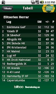 Hammarby IF HF- screenshot thumbnail