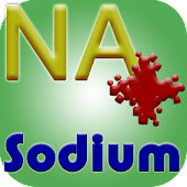 Corrected Sodium Calculator
