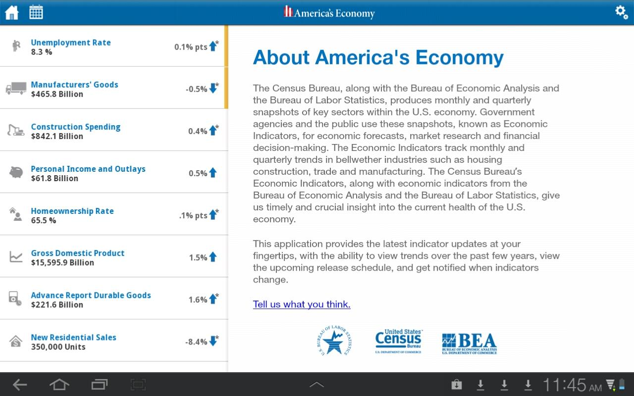 America's Economy for Tablet - screenshot