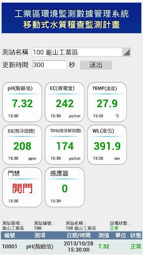玩工具App 工業局監測系統免費 APP試玩