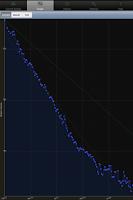 Screenshot of Monitor Your Weight