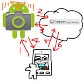 Remote Camera Client