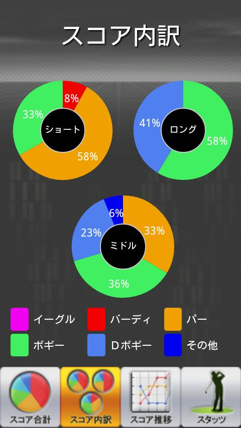 ショットナビX- screenshot