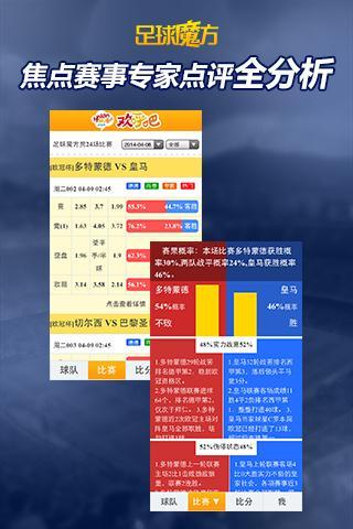 足球魔方-足球赛前数据分析宝典