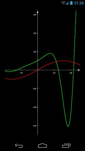 Graph Professional