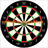 World Darts News 2014