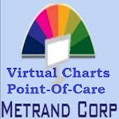 Metrand V-Charts Point-Of-Care