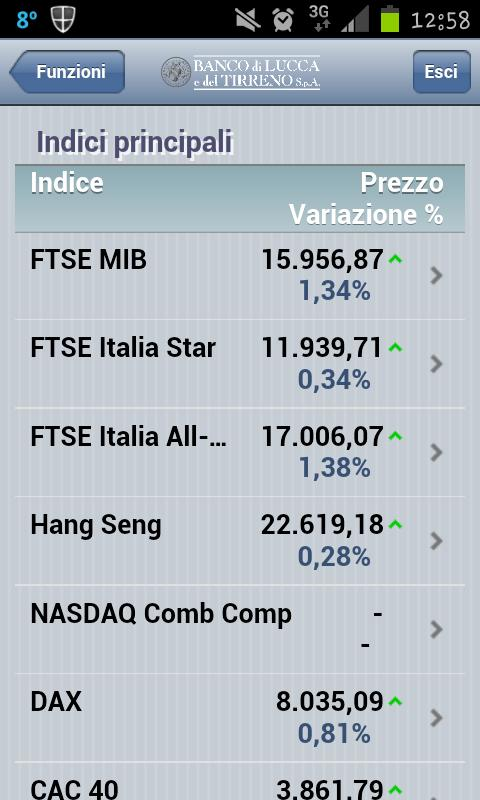 Banco Lucca- screenshot