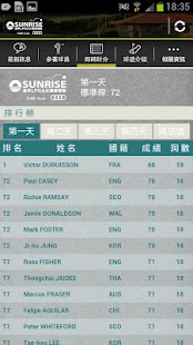 SUNRISE LPGA Taiwan- screenshot thumbnail