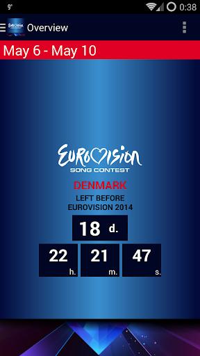 EuroVision 2014.Conchita Wurst