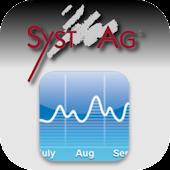 SystAG Traffic Monitor