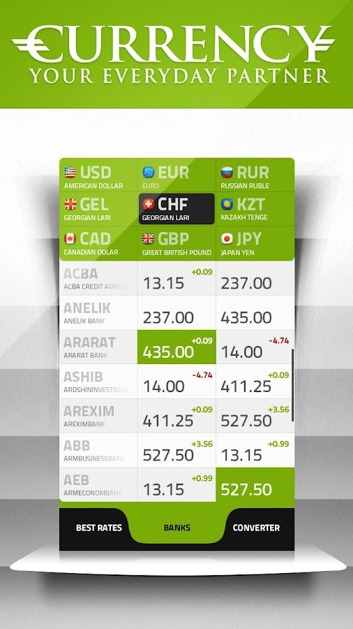 Currency- screenshot