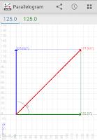 Screenshot of Parallelogram