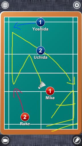 Badminton Board