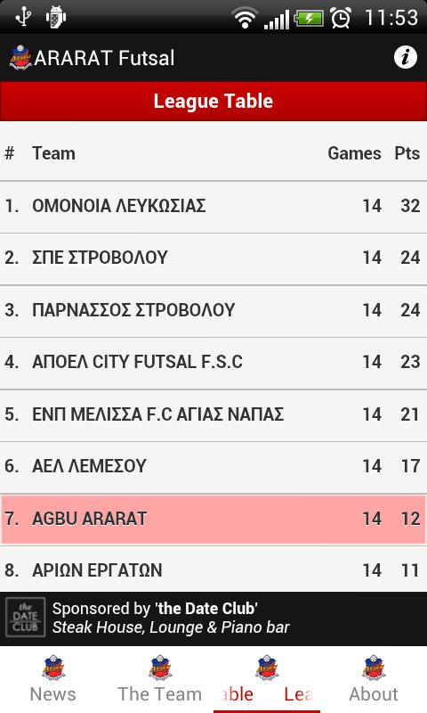 ARARAT Futsal - Official- screenshot