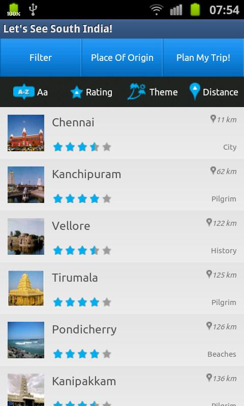 Let's See! South India Guide - screenshot