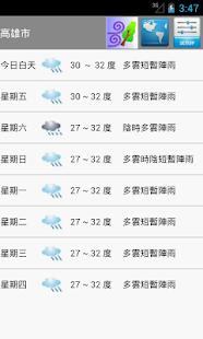 颱風別怕!中央氣象局鄉鎮逐時天氣預報很精確,也有氣象 App | T客邦 - 我只推薦好東西