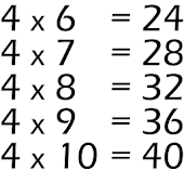 Multiplication tables