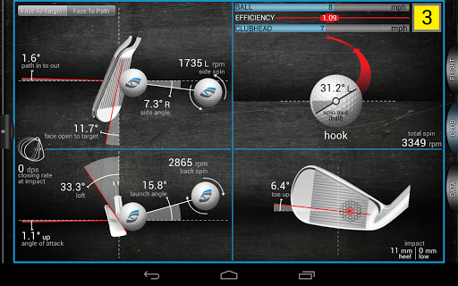 Foresight Performance Fitting