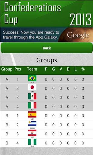【免費運動App】Confederations Cup-APP點子