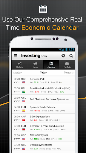 Stocks, Forex, Futures & News v3.5.21 [Unlocked]