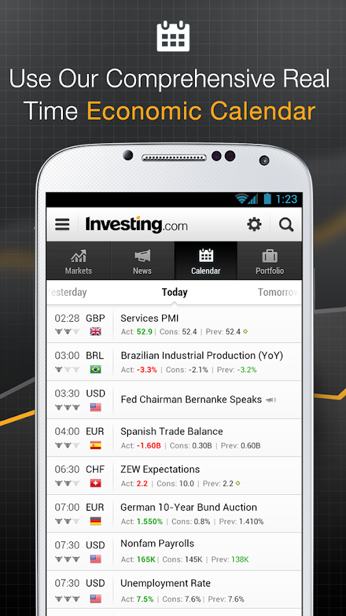 Stocks, Forex & Markets News - screenshot