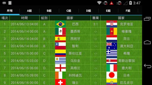 世界杯賽果