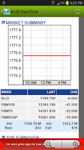 KLSE Share Price - screenshot thumbnail