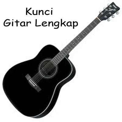 Belajar Gitar Lengkap - screenshot