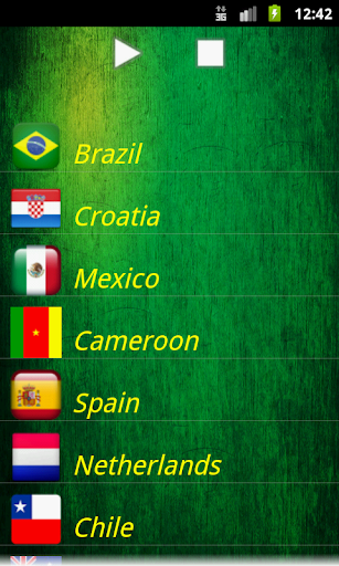 World Cup 2014 - Squads