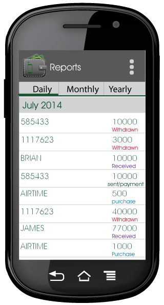 Pesa Manager- screenshot