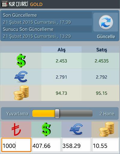 Currency Converter - Yahoo! Finance