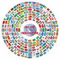 Online translator logo
