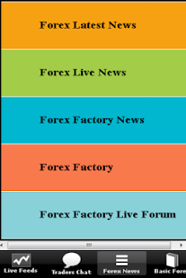 Chat forex