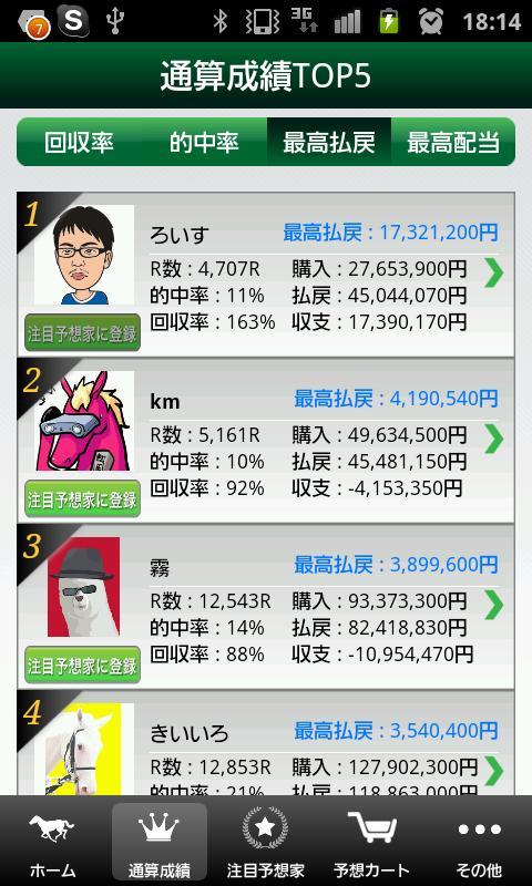 競馬プロ予想MAX- screenshot