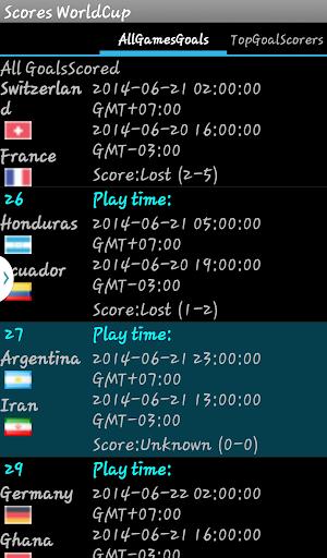 SUPER SCORES - WORLD CUP 2014|玩運動App免費|玩APPs