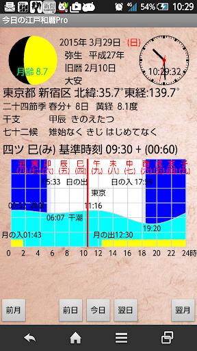 今日の江戸和暦